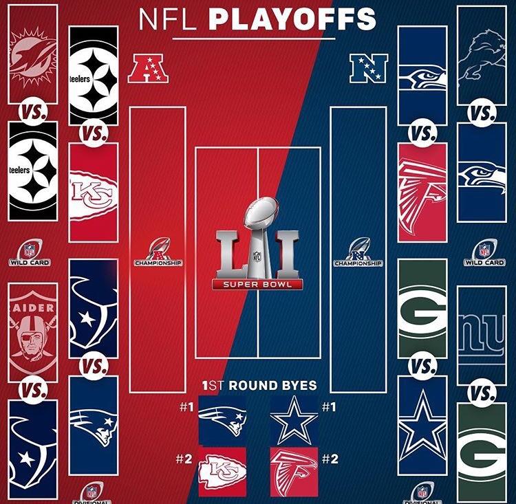 629c0bbfe NFL Playoffs: Wild Card Weekend Recap, Divisional Round Picks ...