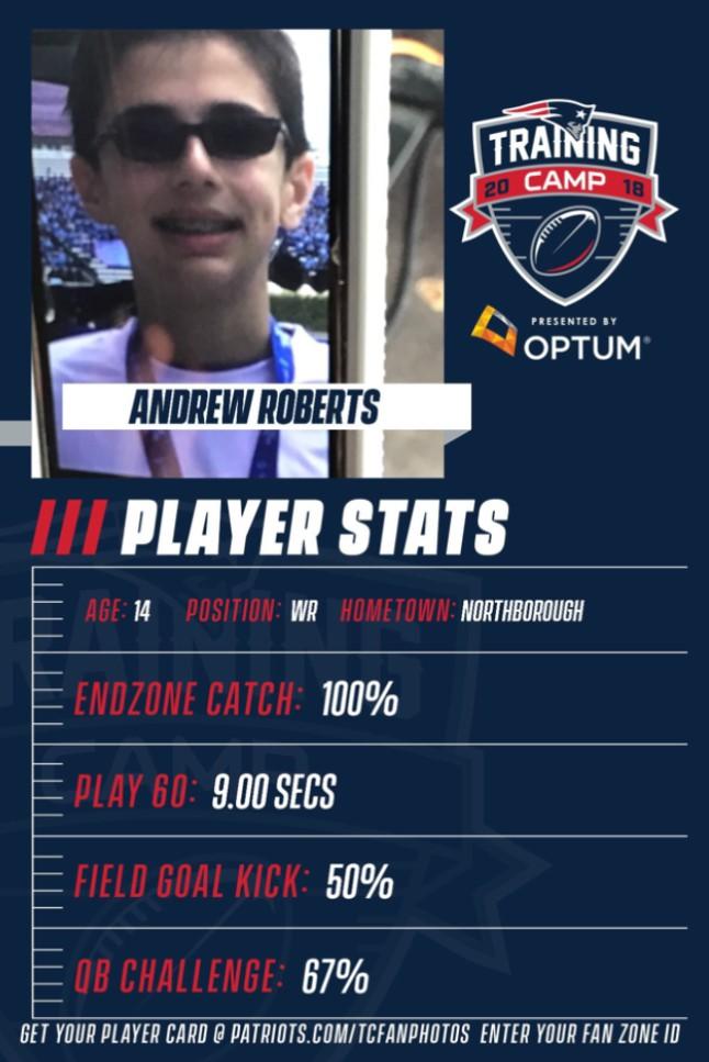 Training Camp Profile Card